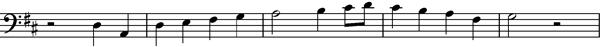 Symphony 1 titan main theme mahler
